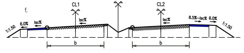 Quay siêu cao trong Civil 3D theo TCVN