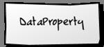 Tài liệu hướng dẫn quản lý dữ liệu dự án với Autocad Civil 3D