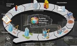 Doanh nghiệp kiến trúc kỹ thuật xây dựng hướng tới mô hình BIM