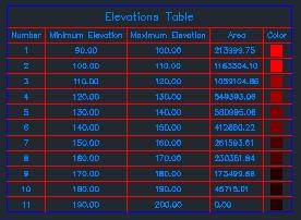 surface_analyze_elevation7